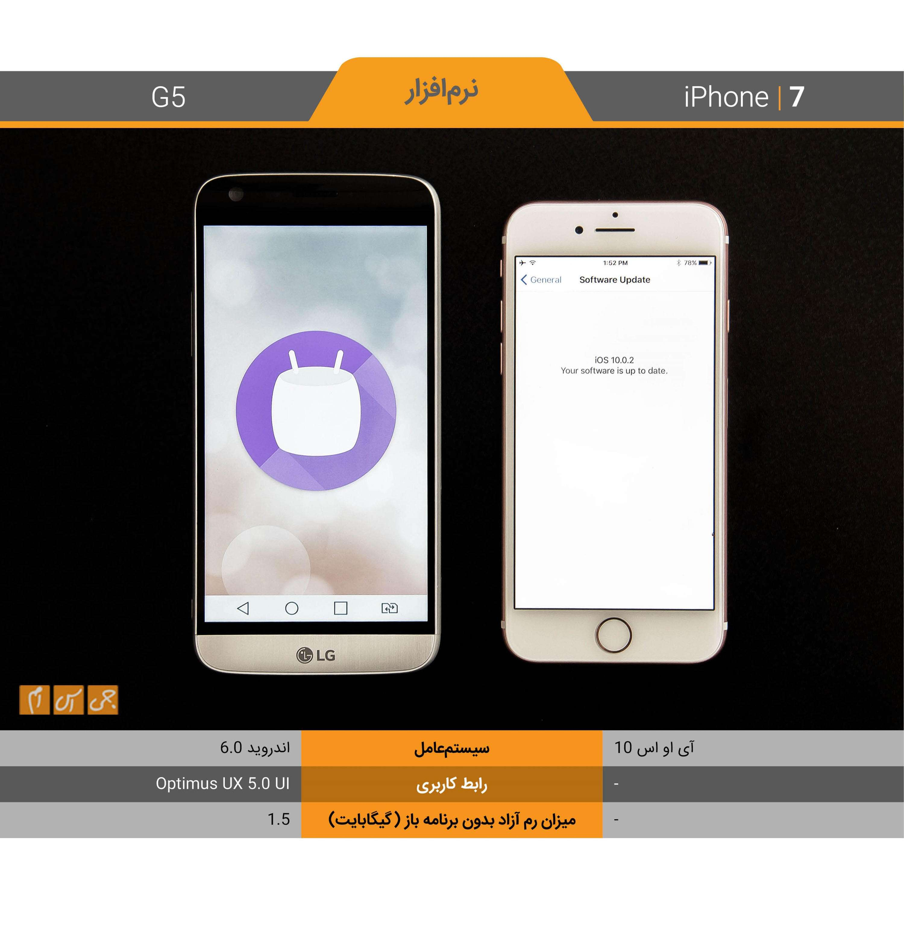 مقایسه G5 با iPhone 7 (جی5 و آیفون 7)