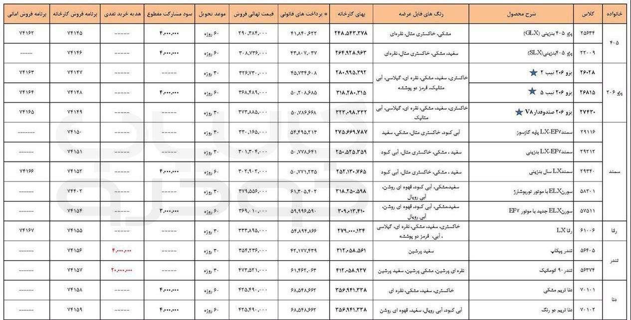 گروه تلگرام 206 شرایط فروش اقساطی ایران خودرو؛ مدلهای 96 آمدند (دی 95)