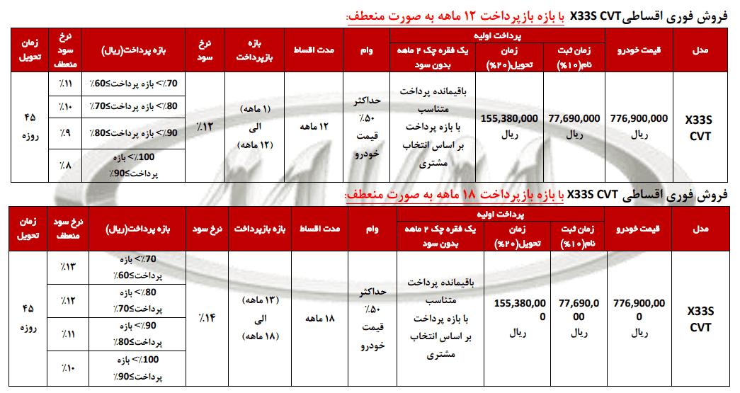 اخرین خبر از تحویل x22 فروش اقساطی ام وی ام X33S توسط مدیران خودرو (مهر 96)