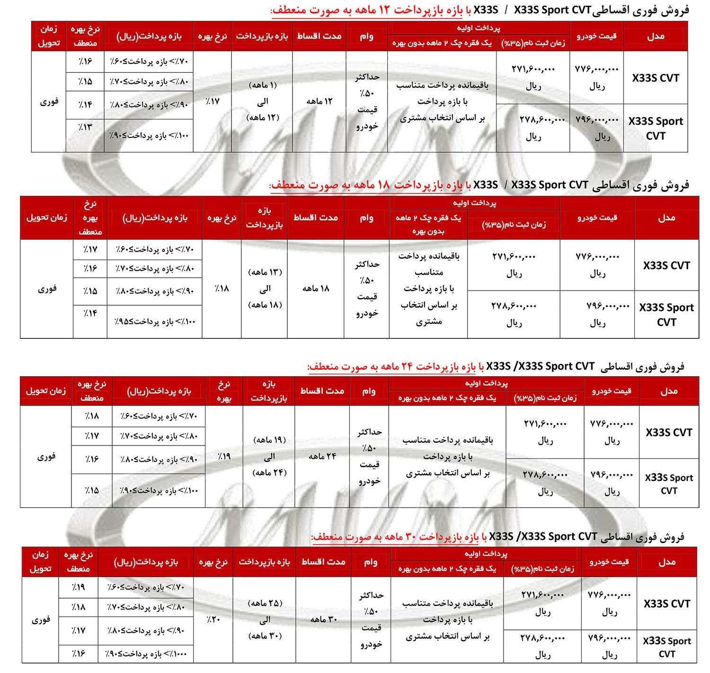 اخرین خبر از تحویل x22 قیمت ام وی ام + فروش اقساطی مدیران خودرو (اردیبهشت 96)