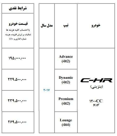 قیمت جدید تویوتا C-HR در ایران اعلام شد