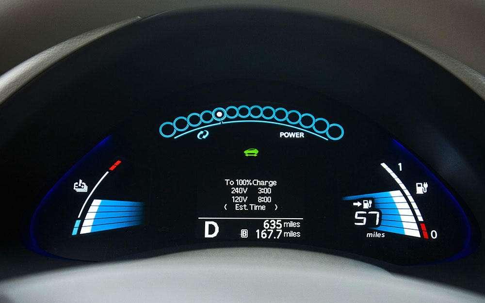 داشبورد خودرو برقی نیسان مدل Leaf